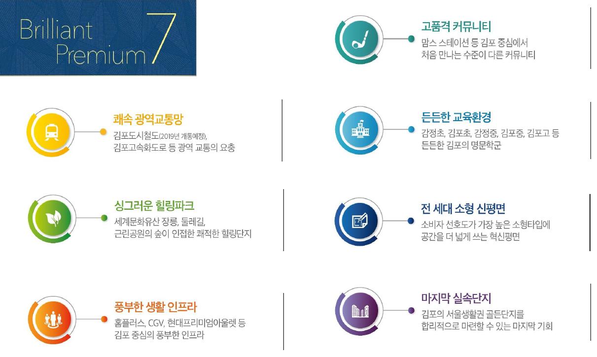 김포 센트럴 헤센 메인4