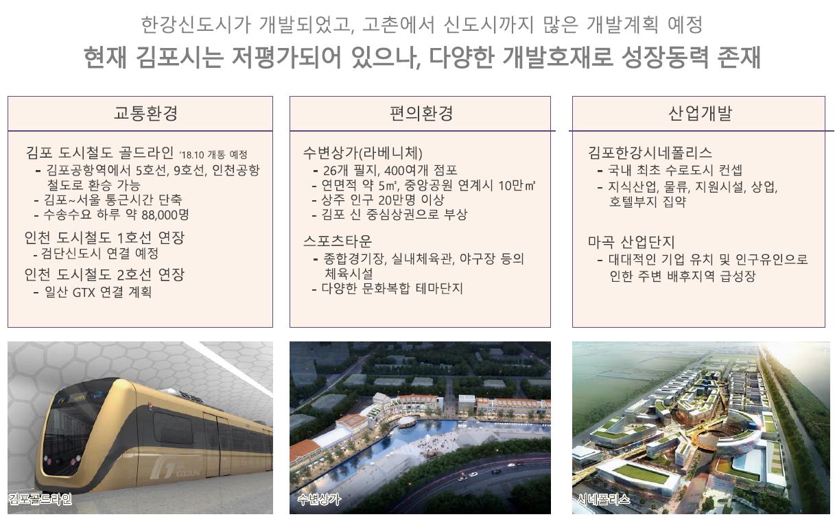 김포 센트럴 헤센 개발환경1