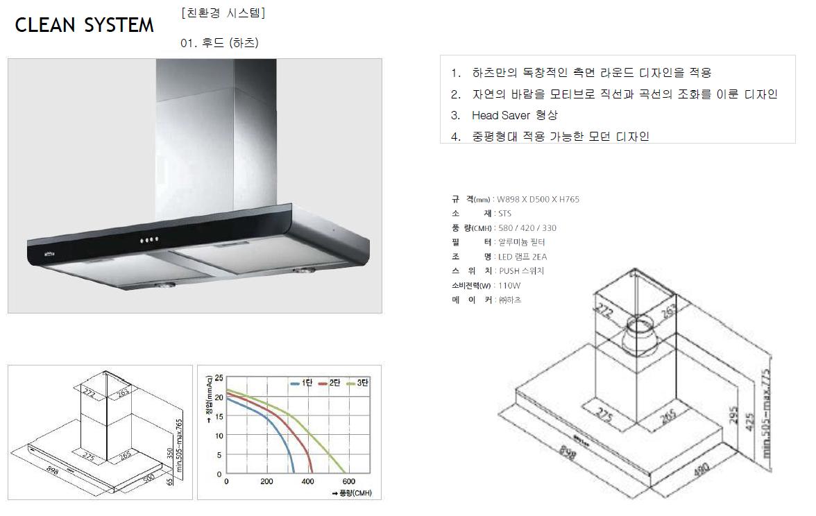 김포 센트럴 헤센 시스템4
