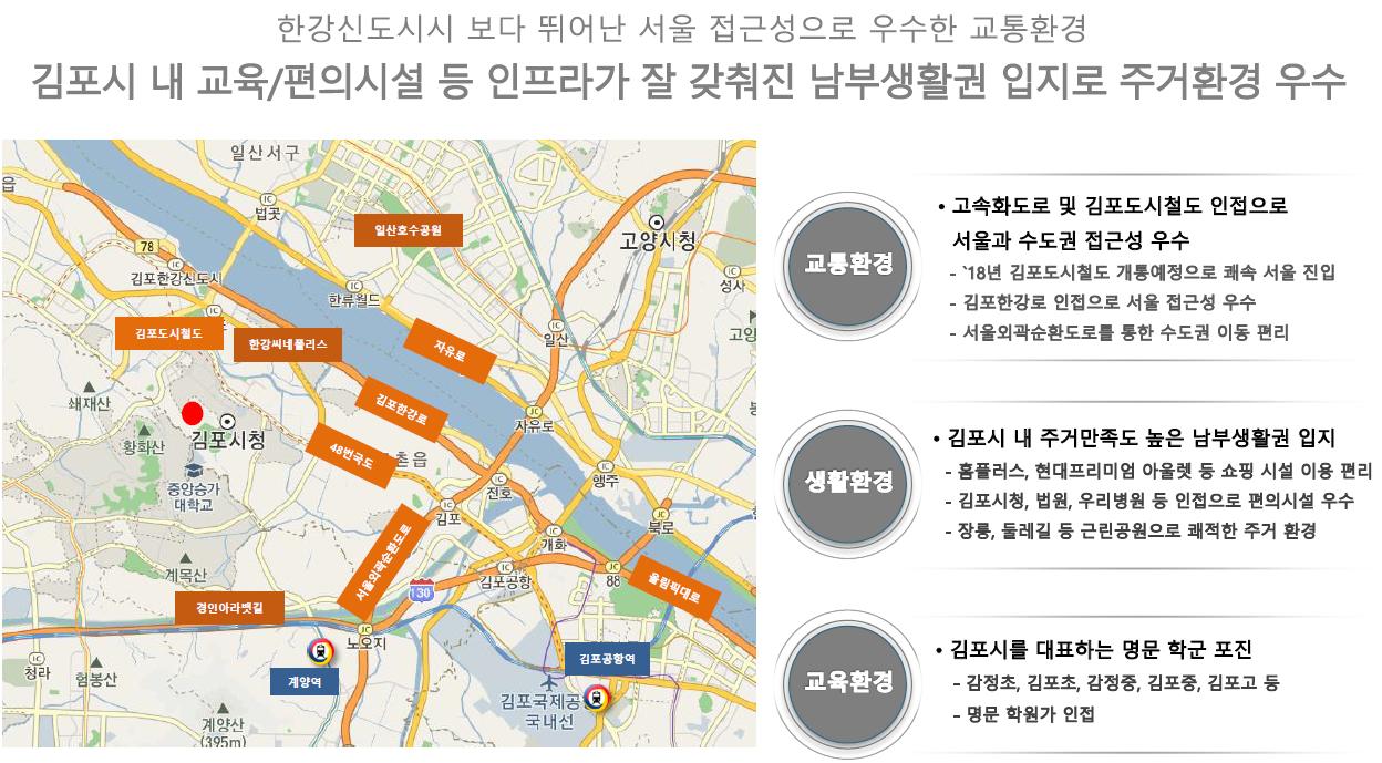 김포 센트럴 헤센 입지환경2