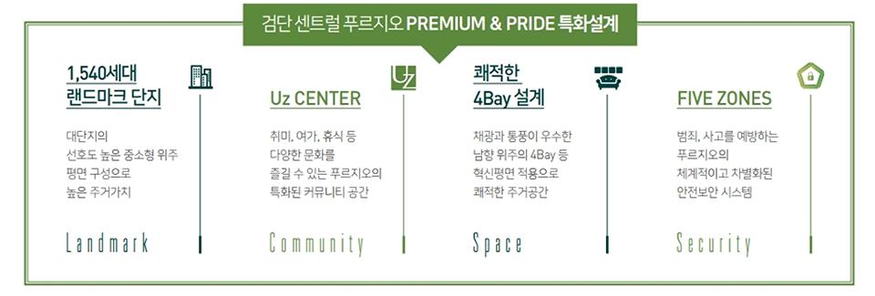 검단 센트럴 푸르지오 premium & pride 특화설계
