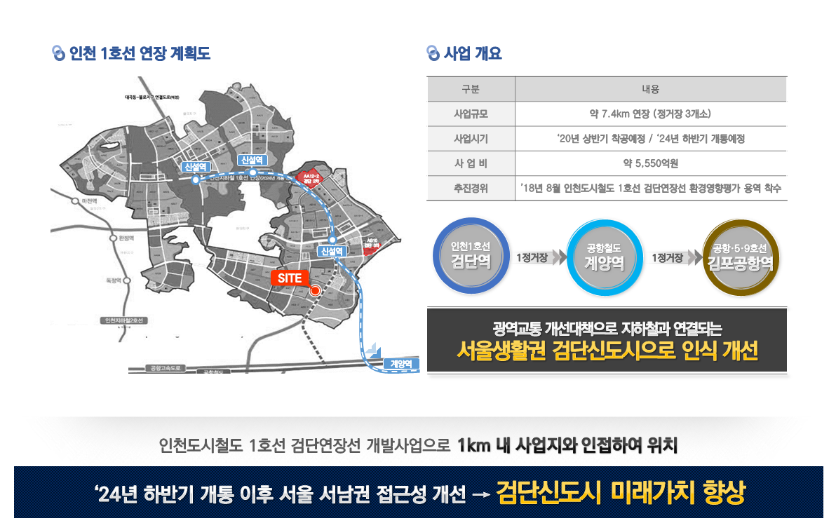 메인13 | 검단신도시 대방노블랜드