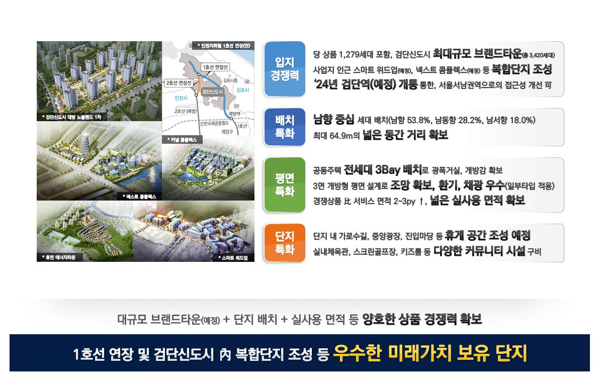 사업개요3 | 검단신도시 대방노블랜드