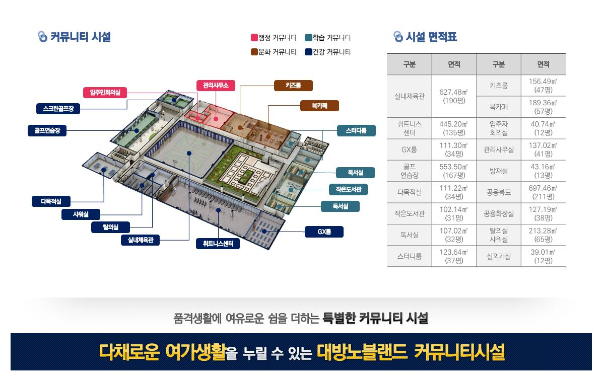 평면도/커뮤니티4 | 검단신도시 대방노블랜드